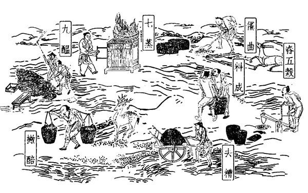 中国的传统饮食文化:天人合一